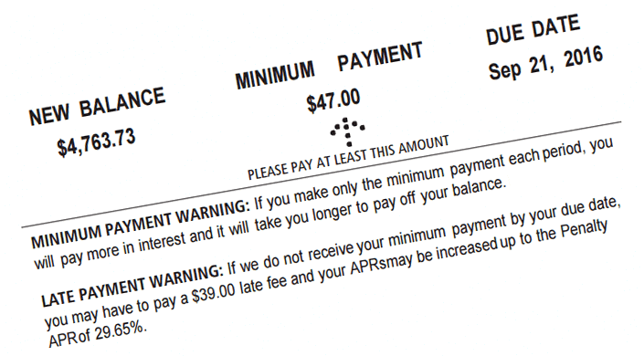 What is a Minimum Payment?